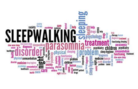 Sleepwalking concepts word cloud text sign. Sleep disorder keywords graphics.