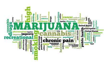Marijuana word cloud. Cannabis concepts text sign. Banque d'images