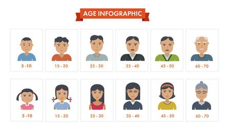 abuela: Conjunto de personas de diferentes generaciones. Iconos del vector. Masculino Femenino