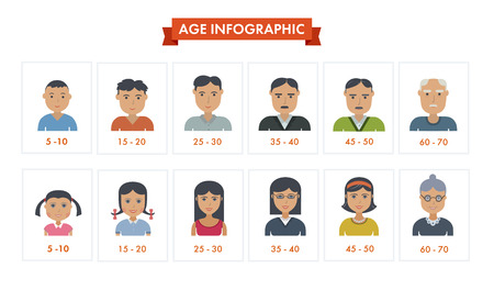 Set of people different generations. Vector icons. Male female Ilustração