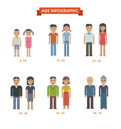 edad media: Conjunto de personas de diferentes generaciones. Iconos del vector. Masculino Femenino