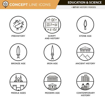 pintura rupestre: períodos de la historia iconos de línea en el fondo blanco aislado utilizados para enseñanza escolar y universitaria y la decoración documento