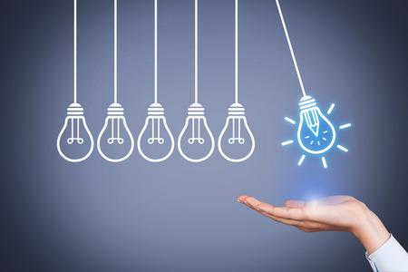 Ideas Solution Concepts