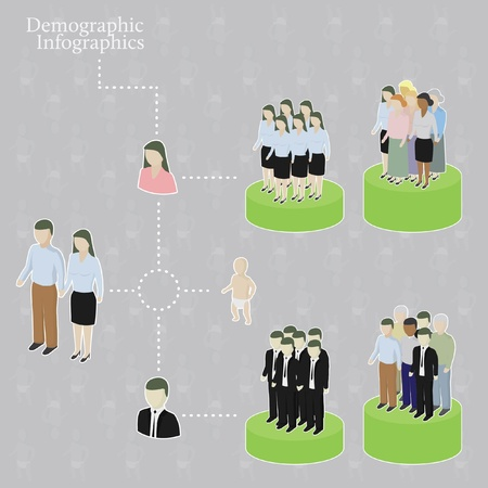 population: Demographic infographics. Variety of people.  Illustration