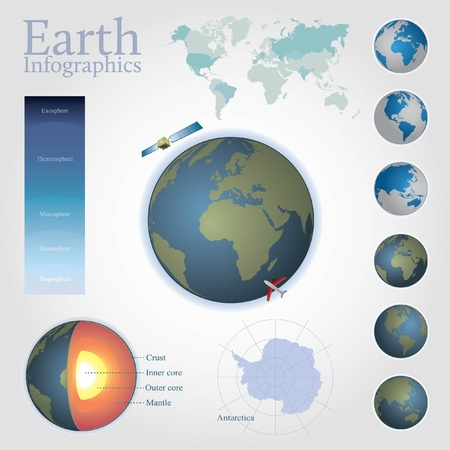 core: Earth infographics including editable world map (separate countries), antarctica map, structure of the planet, different views on the globe in two colors and atmosphere layers. Illustration