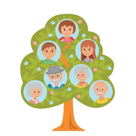 Cartoon famiglia generazione albero illustaration isolato su sfondo bianco. Albero genealogico in piatti nonni stile genitori e bambina.