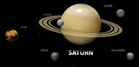 moons: 3d illustrator of Saturns moons and star.