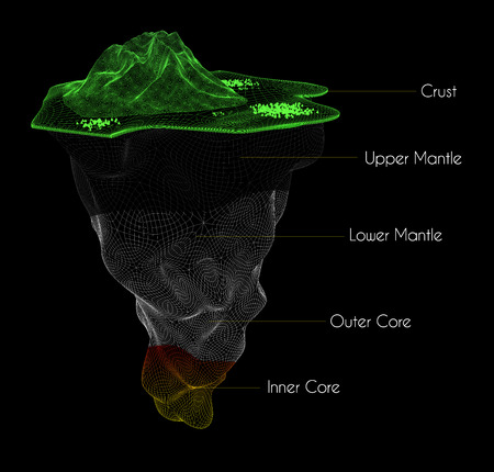 mantle: 3d Illustration of Earth structure isolated on black. Crust, upper mantle, lower mantle, outer core and inner core. Earth cutaway. Layered Earth.