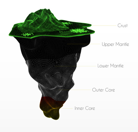 lithosphere: 3d Illustration of Earth structure isolated on white. Crust, upper mantle, lower mantle, outer core and inner core. Earth cutaway. Layered Earth. Stock Photo