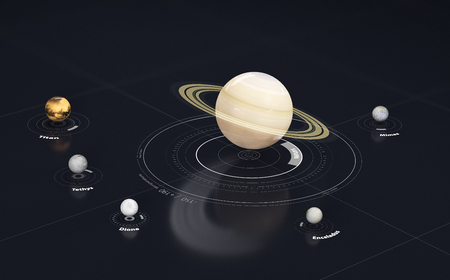 Saturn - planet and moon.