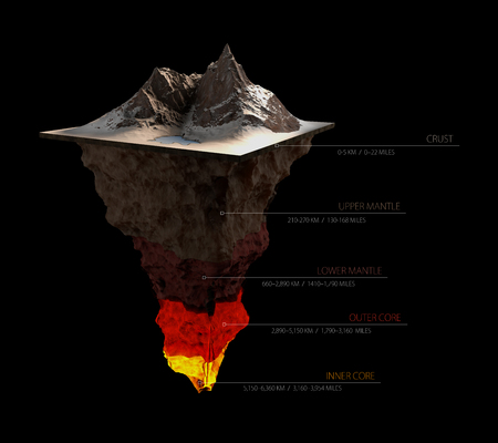 Earth structure isolated on black. Crust, upper mantle, lower , outer core and inner 3dillustration. Stock Photo