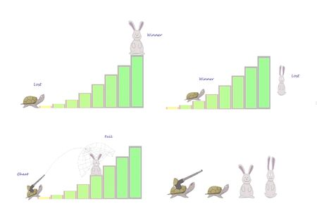 business backgound: Depicting a battle between a rabbit and tortoise