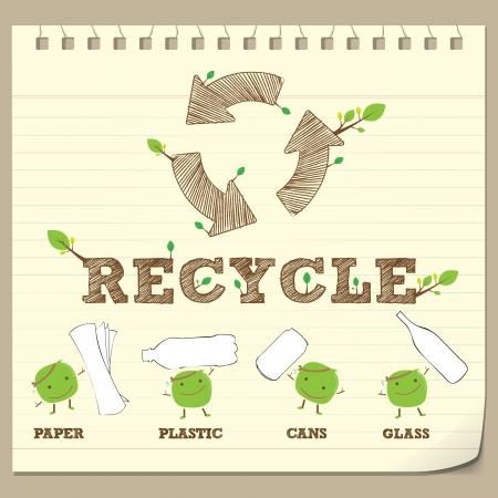 reciclar vidrio: dibujo a mano con el s�mbolo de reciclaje reciclaje de frijol en el papel de nota Vectores
