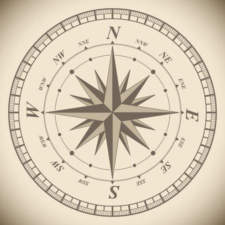 Vintage compass wind rose vector template. Adventure symbol illustration. Illustration