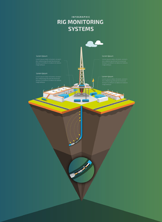 Inforgraphic Rig Monitoring Systems Ilustrace