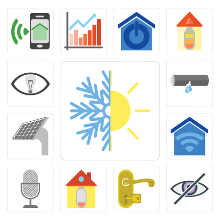 Set Of 13 simple editable icons such as Heating, Blind, Handle, Home, Voice control, Smart home, Panel, Leak, Smart, web ui icon pack