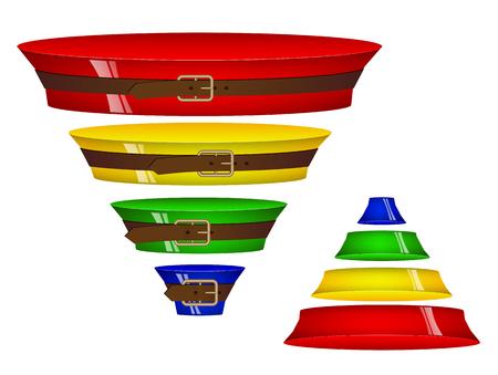 Colored volumetric sales funnel. Four steps. Belt tightening.