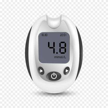 Realistic blood glucose  glucometer. Diabetes blood glucose test