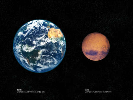 compared: Comparison render of Earth and Mars