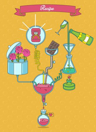 Recette élixir d'amour. Schéma montrant le processus de fabrication des médicaments. Distillerie. Alambic. navire de distillation