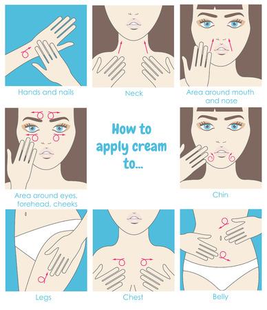 Wie Creme auf Gesicht, Hals, Hände, Bauch, Beine anzuwenden. Design-Verpackung. Anleitung Vektorgrafik