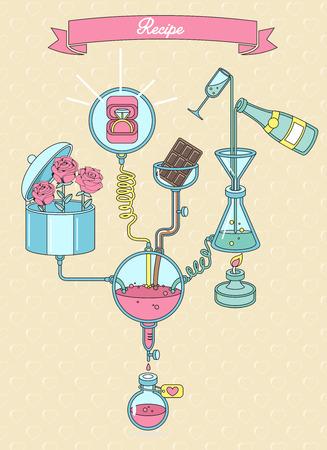 elixir: Receta elixir de amor. Esquema que muestra el proceso de hacer la medicina. Destilería. Alambique. buque Destiladores
