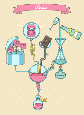 Recipe elixir of love. Scheme showing the process of making medicine. Distillery. Alembic. Distillatory vessel
