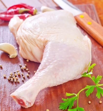fresh meat: raw chicken leg