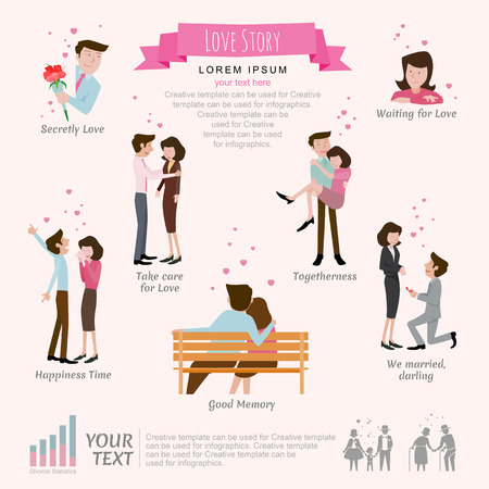 holidays for couples: Love story concept, simply illustration and flat design. Illustration
