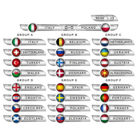 EURO  all groups with the teams of the countries participating in the European football championship and dashboard with the score of the match and national flags