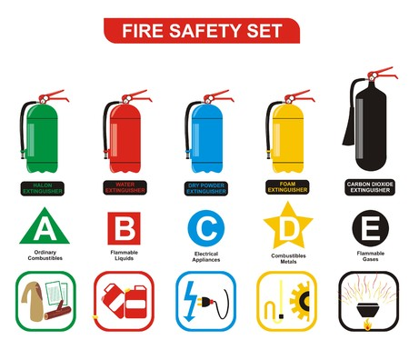 Vector Fire Safety Set Different Types of Extinguishers (Water, Foam, Dry Powder, Halon, Carbon Dioxide - Symbols of Ordinary Combustibles & Metals, Flammable Liquids & Gases, Electrical Appliances Ilustração