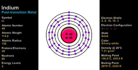 Indium Atom