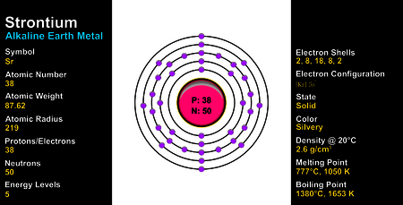 electron shell: Strontium Atom