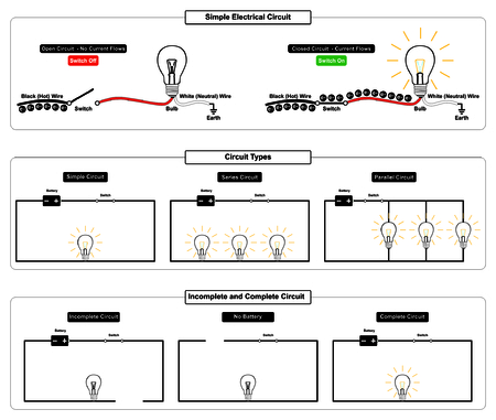 Simple Electrical Circuit types complete and incomplete. Ilustração Vetorial