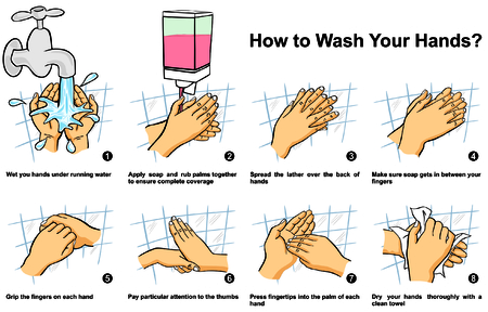 How to Clean or Wash Your Hand step by step infographic illustration