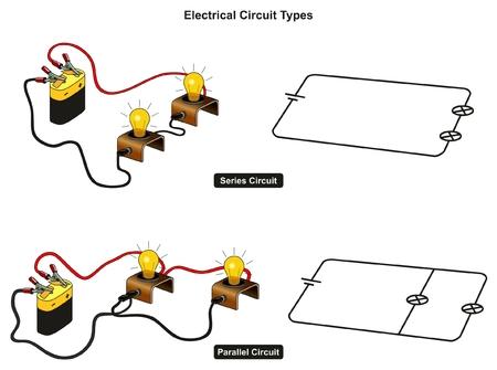 Diagrama infográfico de los tipos de circuitos eléctricos que muestra cómo se conectan las lámparas en serie y en paralelo y diferencia para la educación en ciencias de la física Ilustración de vector