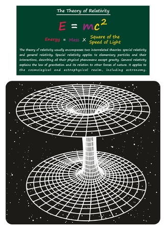 The Relativity Theory infographic diagram showing three dimension black hole in the space for physics science education