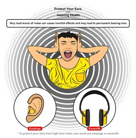 Protéjase los oídos y el diagrama infográfico de salud auditiva que muestra cómo los altos niveles de ruido pueden ser dañinos y causar pérdida de audición y protección mediante el uso de tapones para los oídos y orejeras para la educación en ciencias de la física.