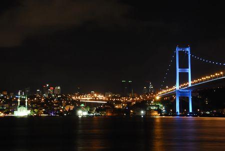 bosphorus bridge and city landscape