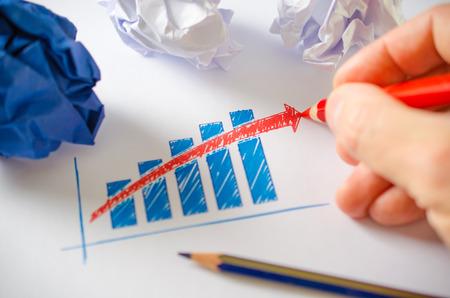 La crescita del business