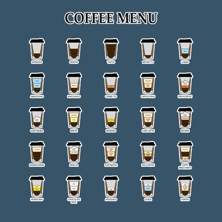 MobileSet of coffe types stickers: espresso, americano, capuccino, latte. Recipes for the most popular types of coffee.