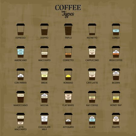 Recipes for the most popular types of coffee. Vector illustration
