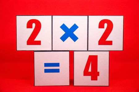 Multiplication of digits. Mathematical operation Multiplication table