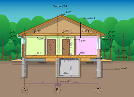 Architectural section of a one-storey residential building on a forest background. Color vector image