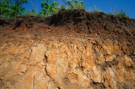 Details of layers of soil under ground surface