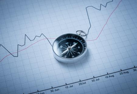slight: Compass on financial chart, slight blue toned