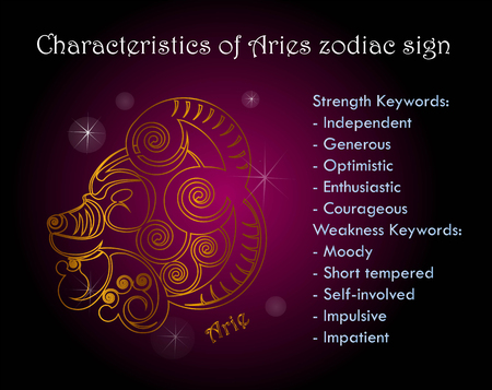 Characteristics of Aries zodiac sign Çizim