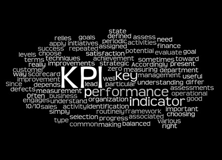 Word cloud of key performance indicator (kpi) and its related words.
