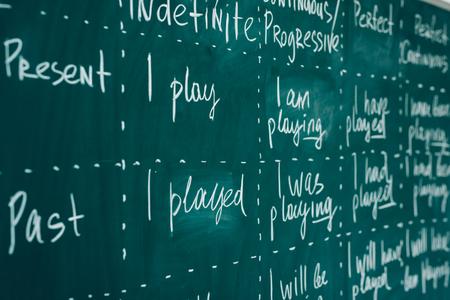 Lección de inglés, escuela, aprender idioma extranjero. Pizarra. Tiempos verbales Gramática.