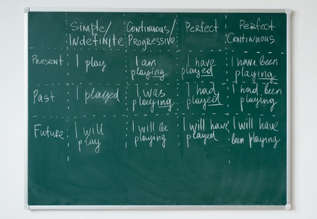 Fremdsprache lernen. Regeln der englischen Sprache an die Tafel geschrieben.